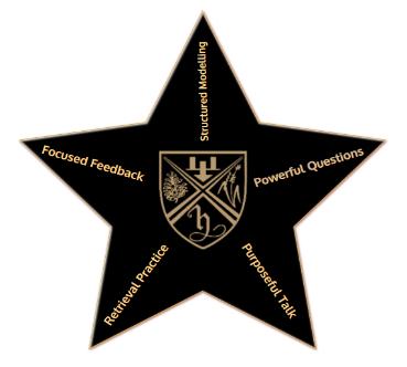 Hurst Star